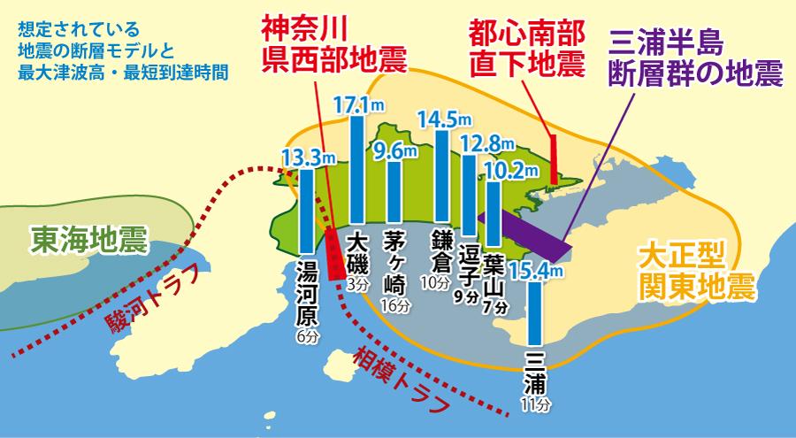 県民総ぐるみでいのちを守る、新防災戦略を策定! 神奈川県議会議員・近藤だいすけta28_05