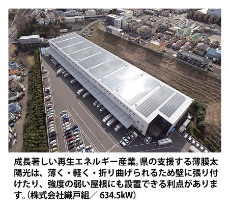 神奈川県が支援する薄膜太陽光 近藤だいすけ県議会ニュース